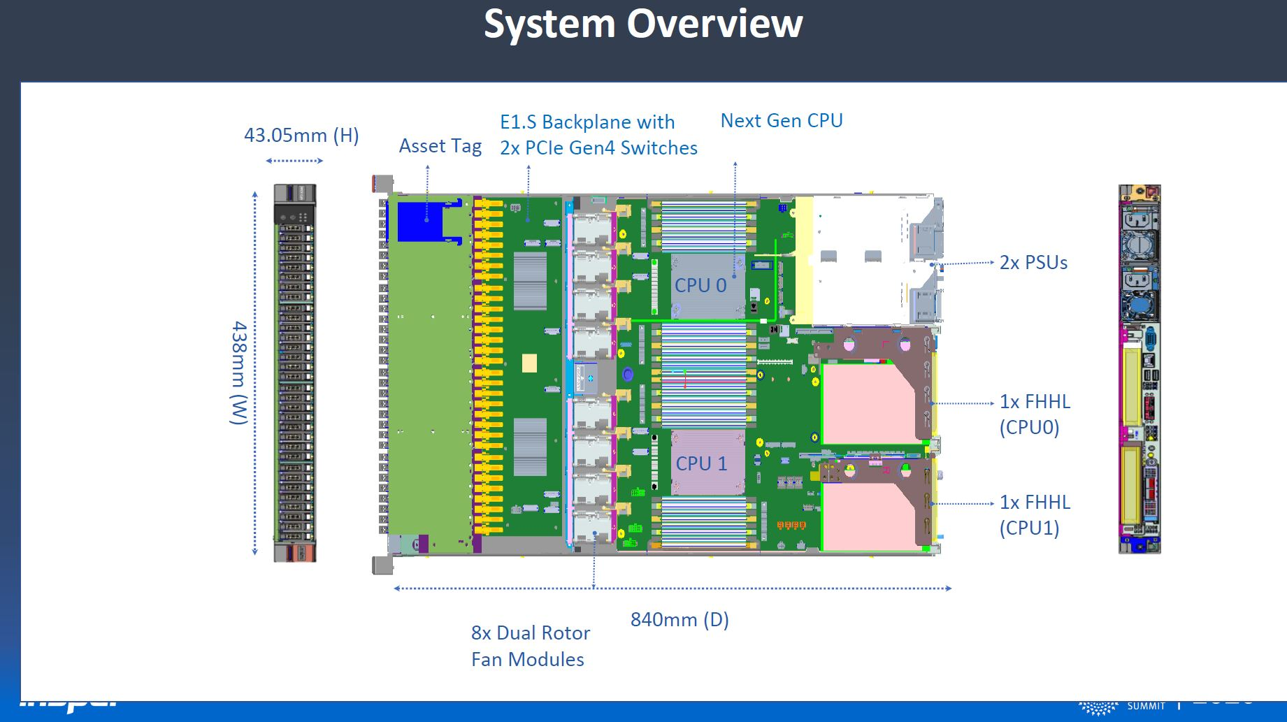 Inspur 1U Open Hardware Platform For Compute And Storage NVMeoF Offerings
