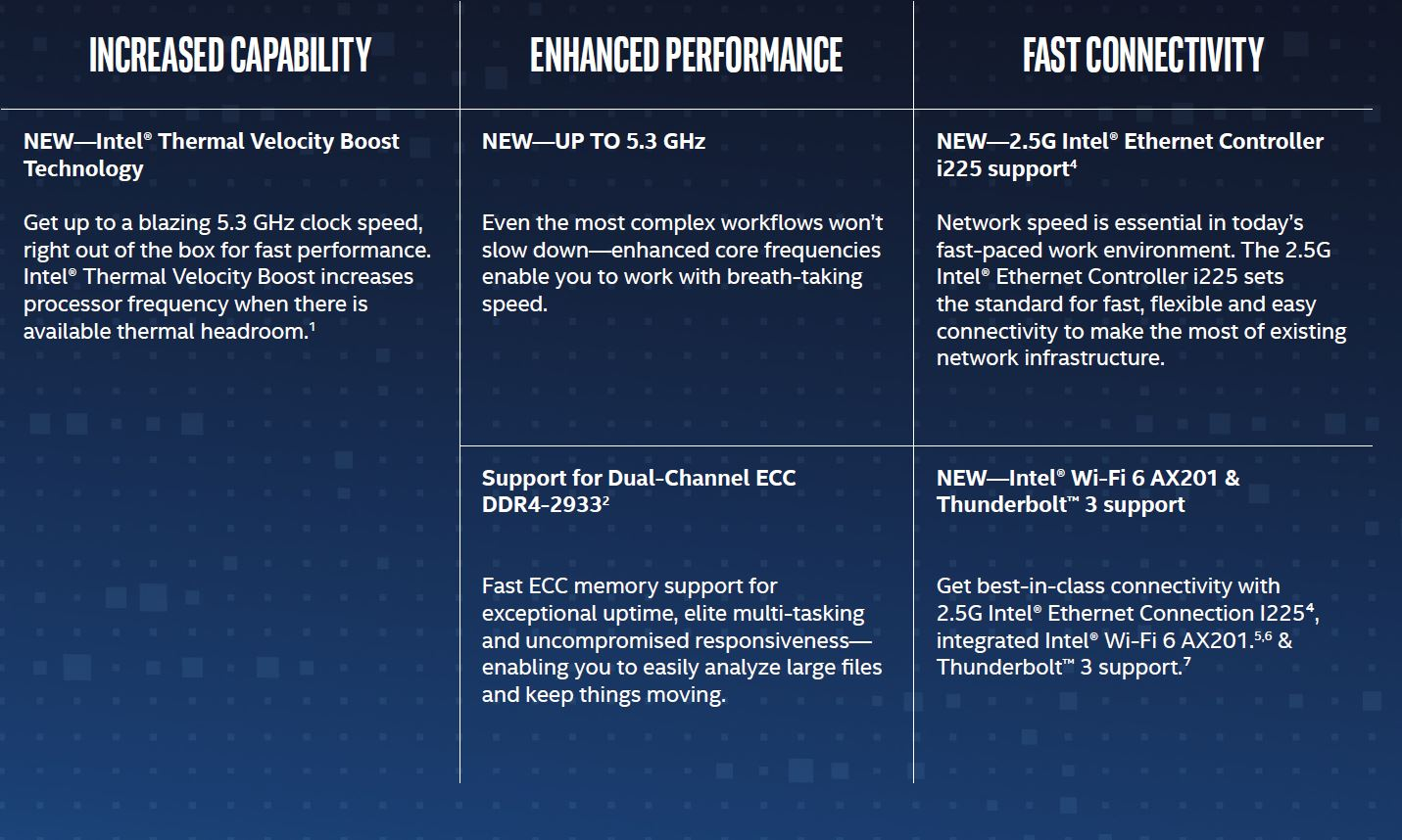 Intel Xeon W 1200 Series Features 1