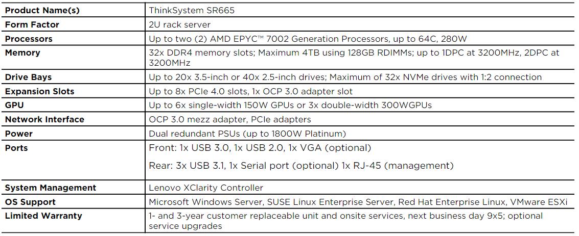 Lenovo ThinkSystem SR665 Specs