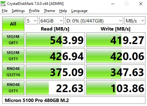 Micron 5100 Pro 480GB M.2 CrystalDiskMark Benchmark
