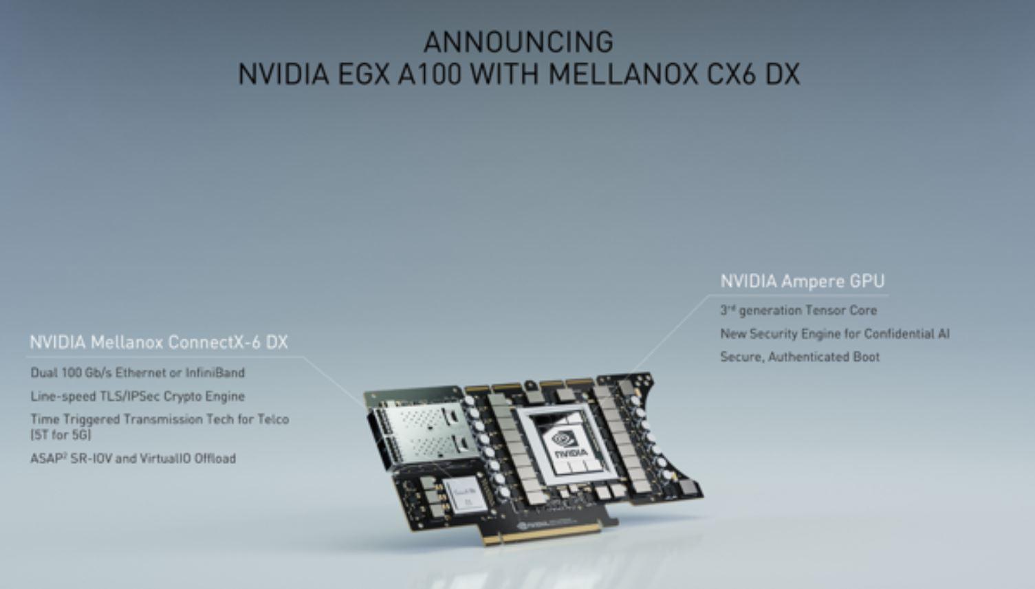 NVDIA EGX A100 Overview