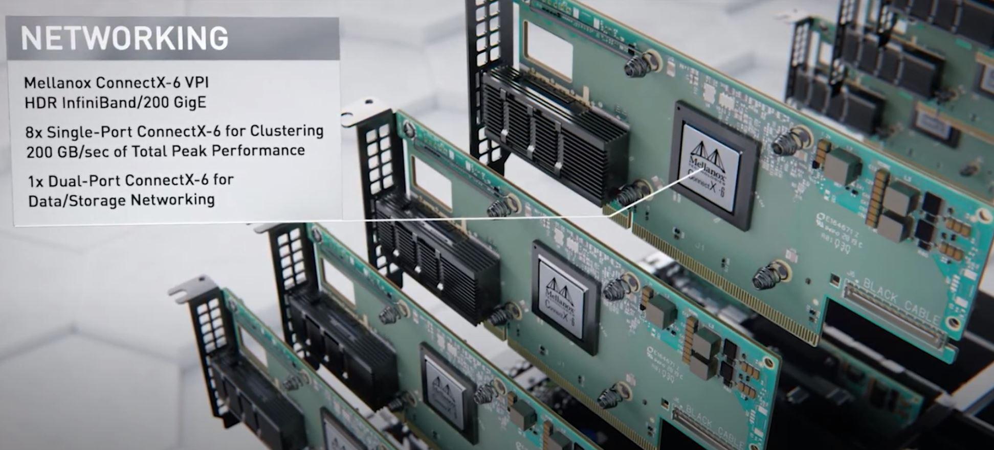 NVIDIA DGX A100 Mellanox