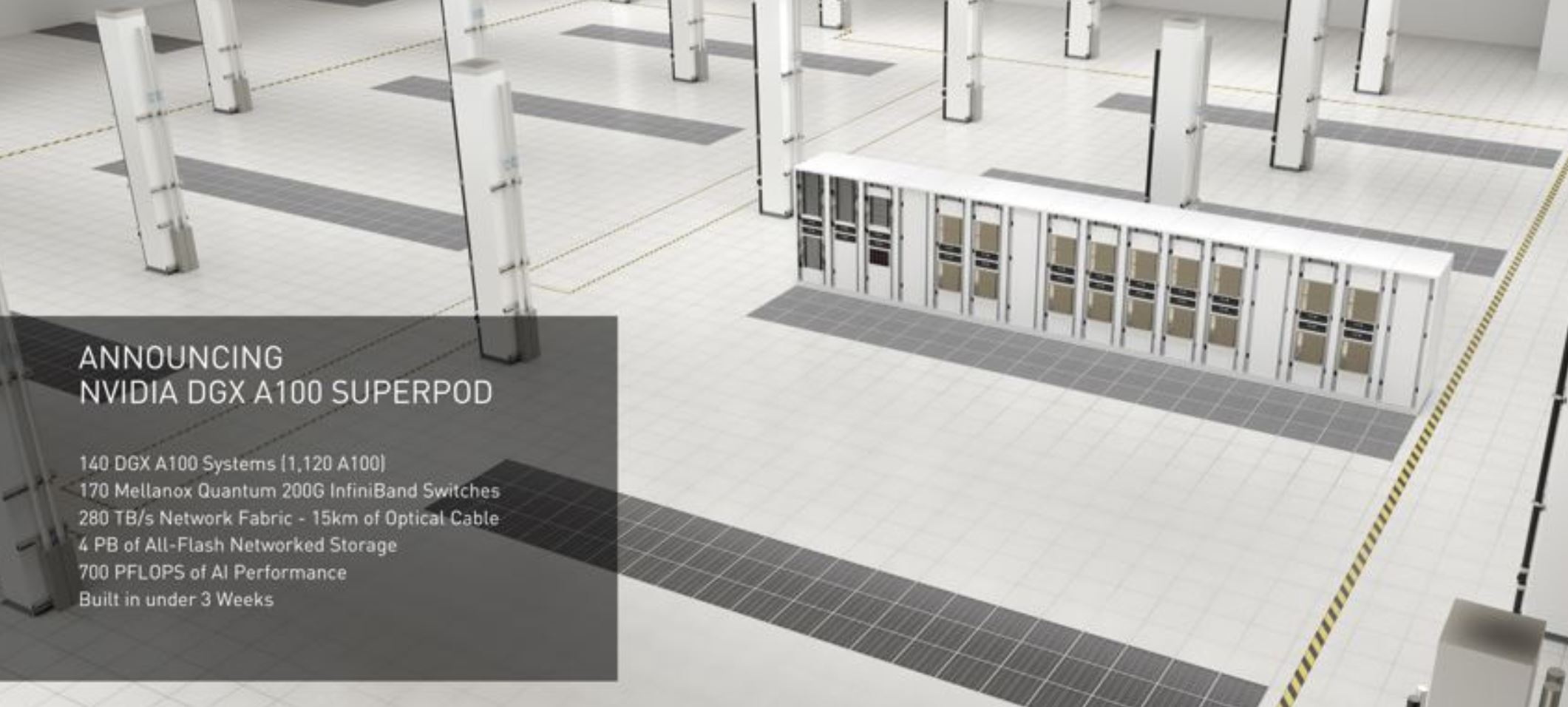 NVIDIA DGX A100 Superpod