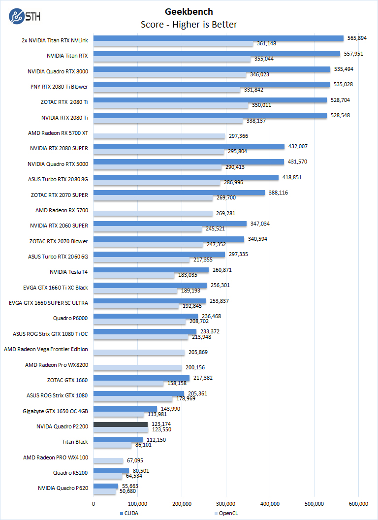 NVIDIA Quadro P20 Professional GPU Review   Page 20 of 20 ...