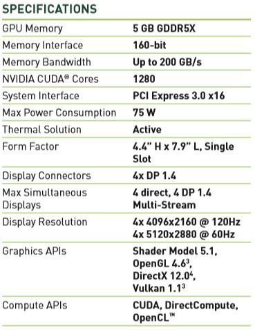 Thông số kỹ thuật NVIDIA Quadro P2200