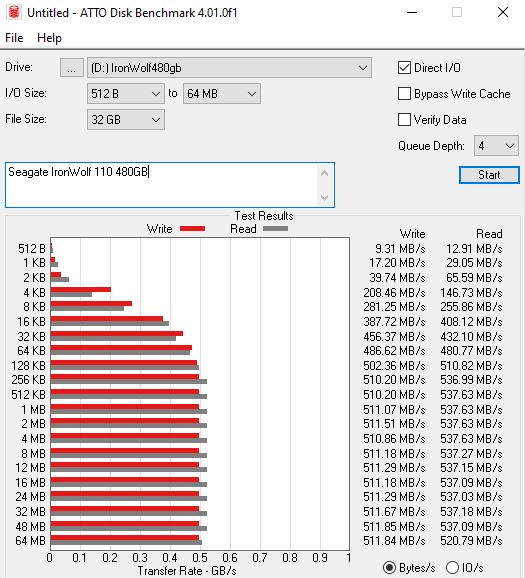 Seagate IronWolf 110 480GB ATTO Benchmark