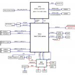 Supermicro X11SCL IF Block Diagram