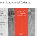 Ampere Altra 2020 Roadmap
