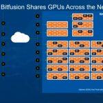 Dell EMC AI And HPC With VMware Bitfusion GPU Pool