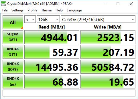 Firecuda 520 500GB CrystalDiskMark 1GB