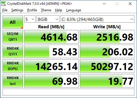 Firecuda 520 500GB CrystalDiskMark 8GB