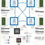 Gigabyte R292 4S0 Block Diagram
