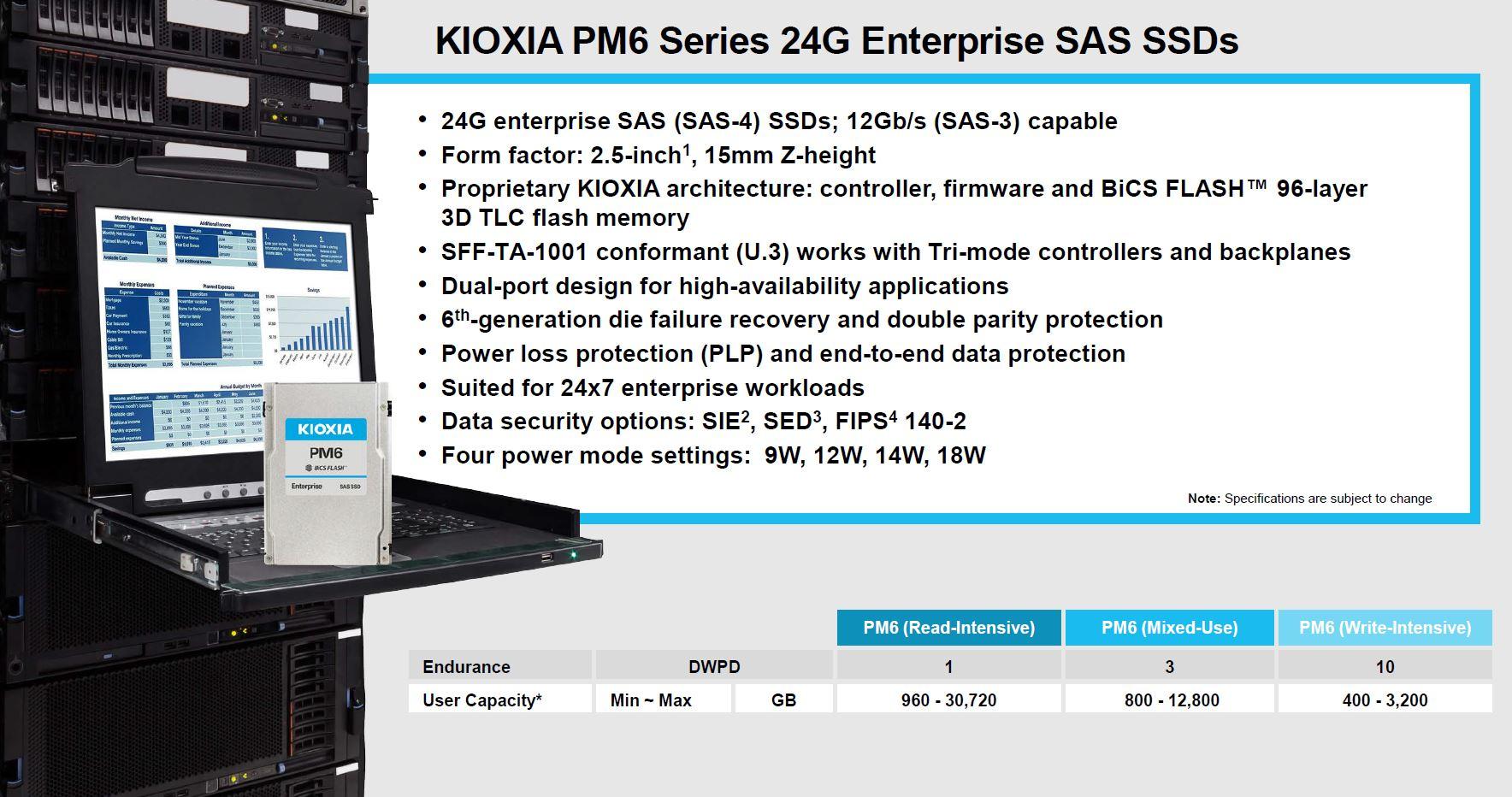 Kioxia PM6 STH Cover