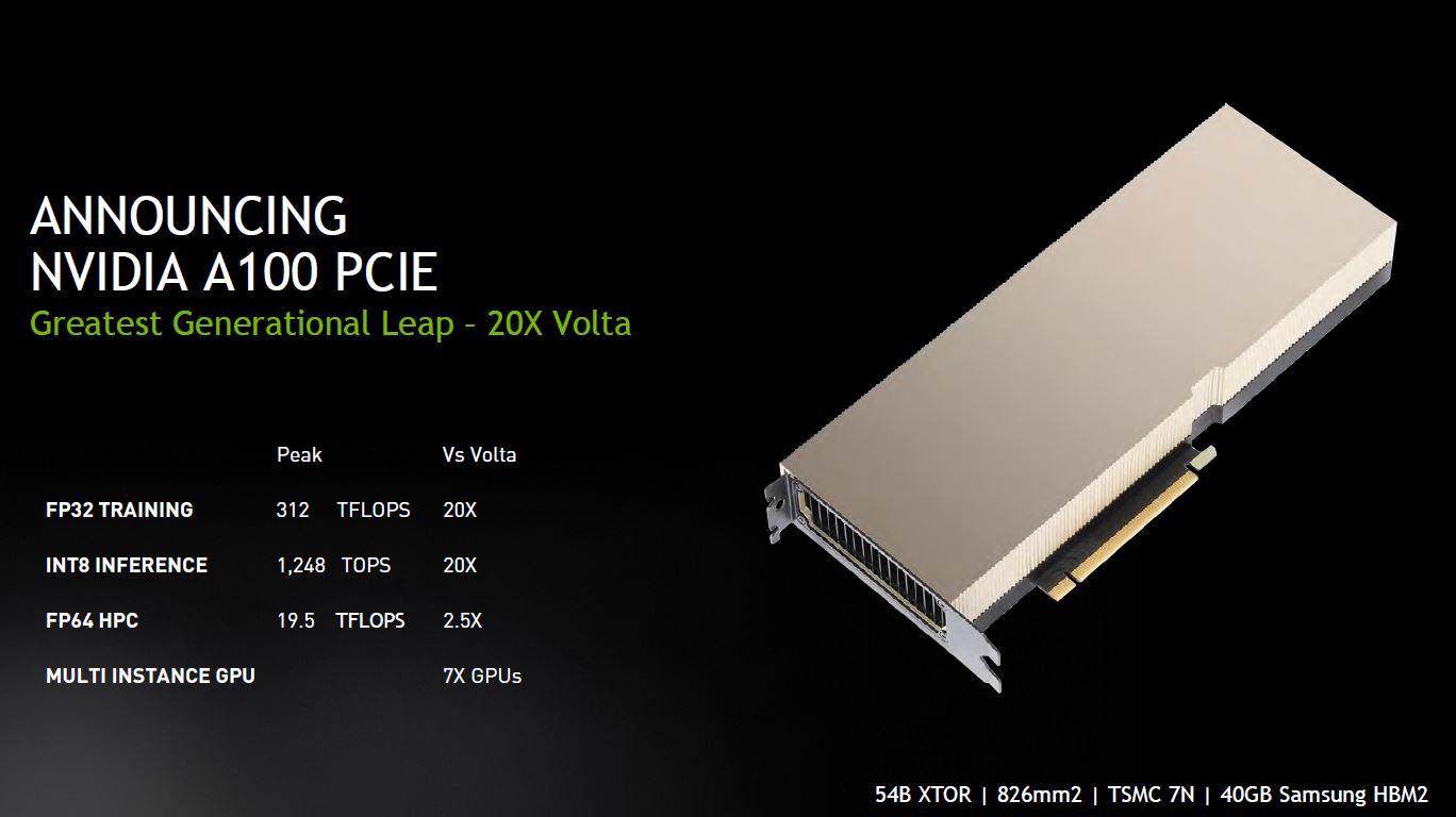 NVIDIA A100 PCIe Launch Specs
