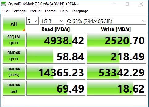 Rocket NVMe 4.0 500GB CrystalDiskMark 1GB