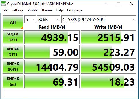 Rocket NVMe 4.0 500GB CrystalDiskMark 8GB