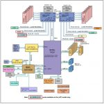 Supermicro SYS 1029P WTRT Block Diagram
