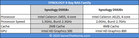 Synology DS920+ 4 Bay NAS Family