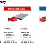 Xilinx 2020 Transcoding Solution Delivery