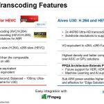 Xilinx Transcoding Alveo Live