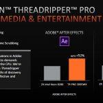 AMD Ryzen Threadripper Pro V Intel Platinum 8280 Bad Comparison