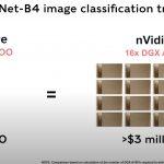 Graphcore IPU Machine M2000 V NVIDIA DGX A100