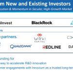 Innovium Investors