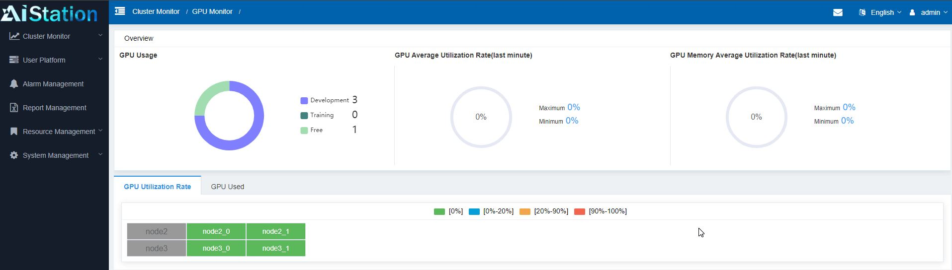 Inspur AIStation Admin Cluster Monitor