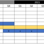 Intel Ice Pickle 2019 2023