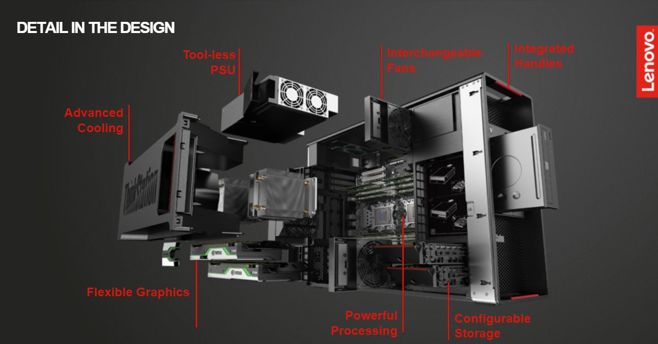 Lenovo ThinkStation Design