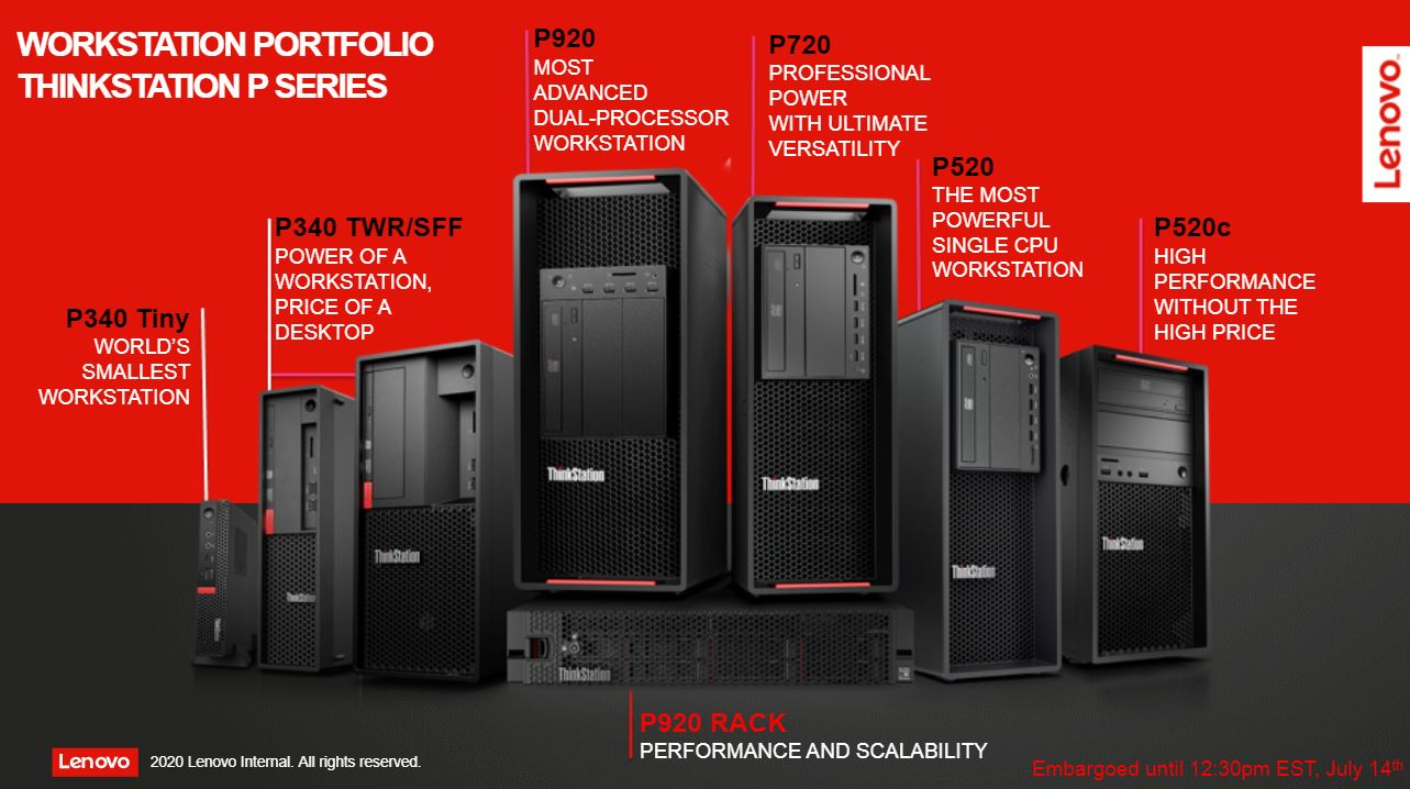 Lenovo ThinkStation Existing Portfolio