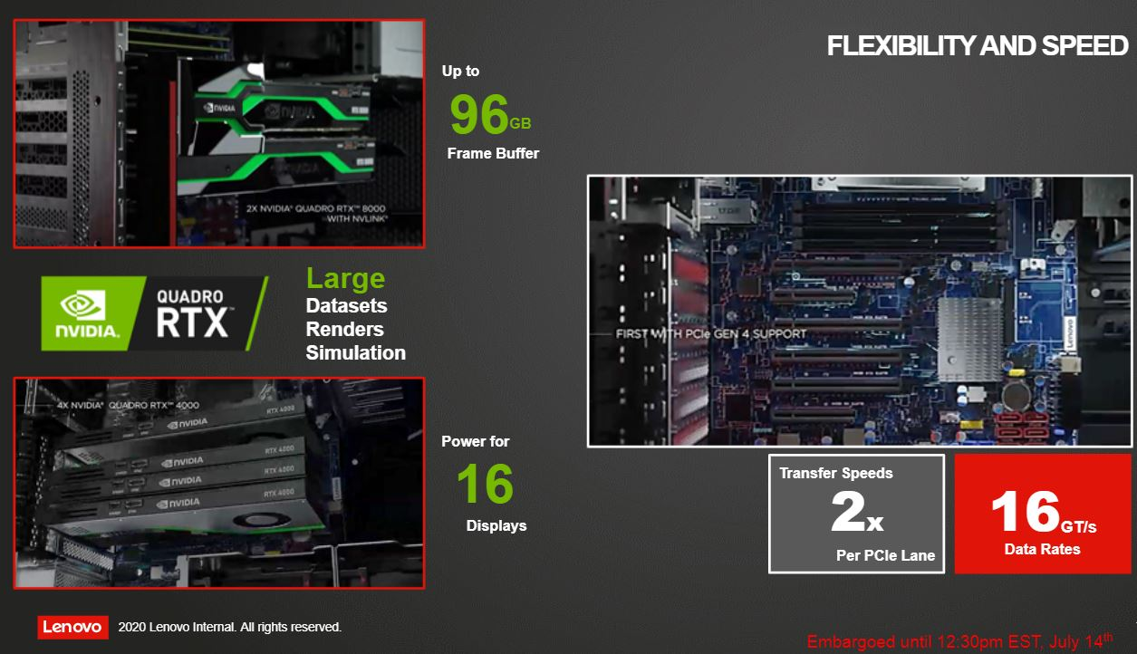 Lenovo ThinkStation P620 Flexibility And Speed Quadro RTX Optimizations
