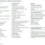 Lenovo ThinkStation P620 Key Specs