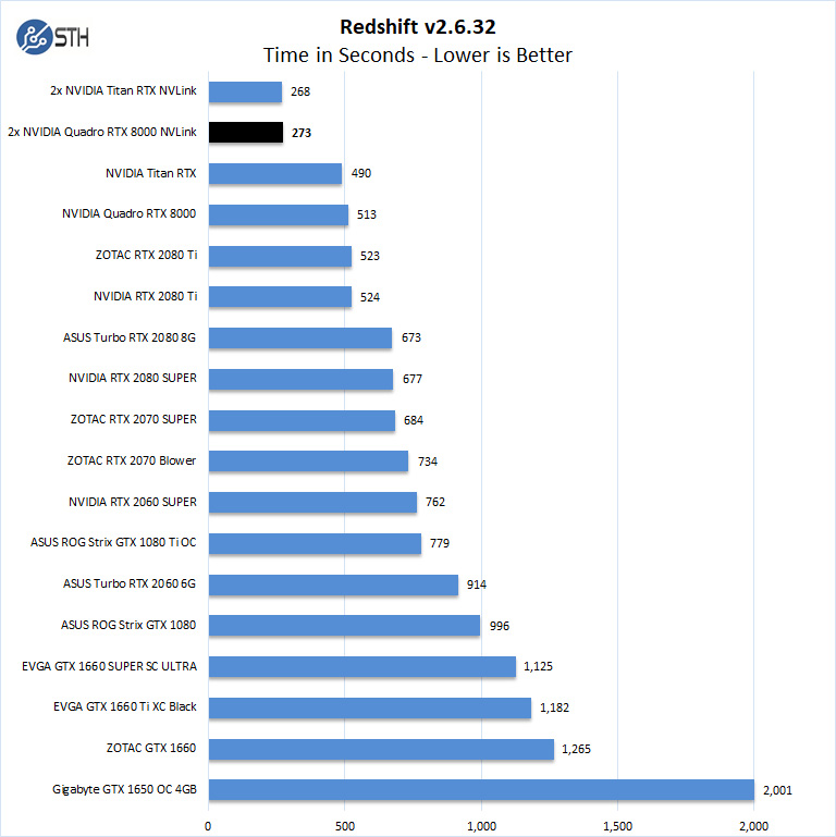 Lenovo ThinkStation P920 Redshift