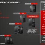 Lenovo ThinkStation Workload And Application Targeting