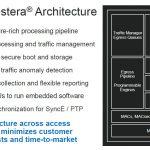Marvell 2020 Networking Portfolio Update Prestera