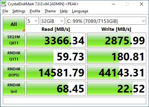 Rocket Q 8TB 99Pct CrystalDiskMark 32GB