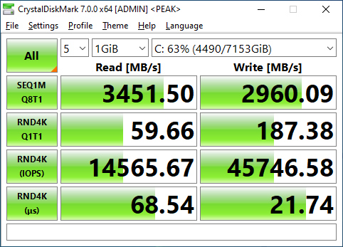 Rocket Q 8TB CrystalDiskMark 1GB