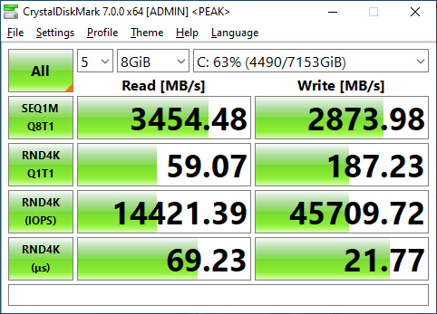 Rocket Q 8TB CrystalDiskMark 8GB