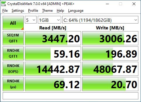Sabrent Rocket Q 2TB CrystalDiskMark 1GB
