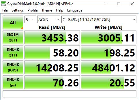 Sabrent Rocket Q 2TB CrystalDiskMark 8GB