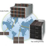 Supermicro Scality RING Solutions Cover