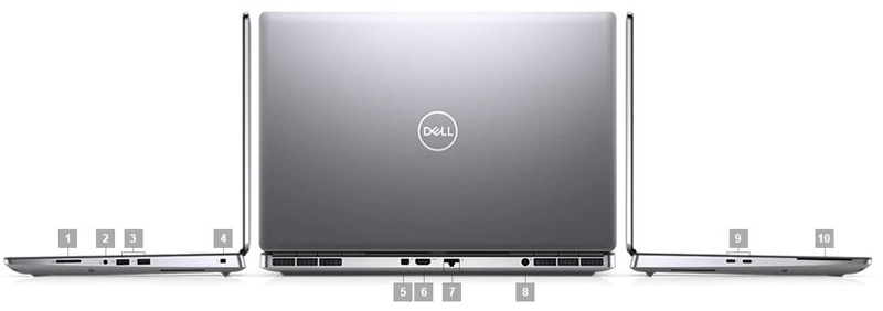 Dell Precision 7550 IO Ports