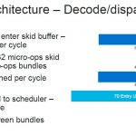 HC32 Marvell ThunderX3 Core Microarchitecture Decode Dispatch