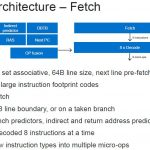 HC32 Marvell ThunderX3 Core Microarchitecture Fetch