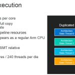 HC32 Marvell ThunderX3 Core Multithread Execution