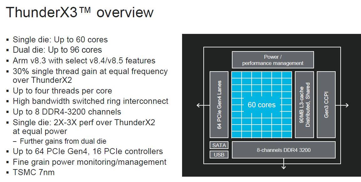 HC32 Marvell ThunderX Roadmap