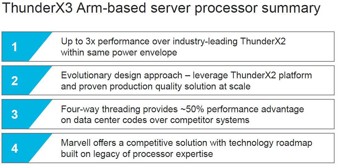 HC32 Marvell ThunderX3 Summary
