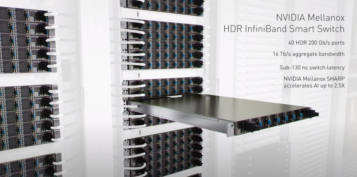 HC32 NVIDIA DGX A100 SuperPOD Mellanox 200Gbps HDR Switches