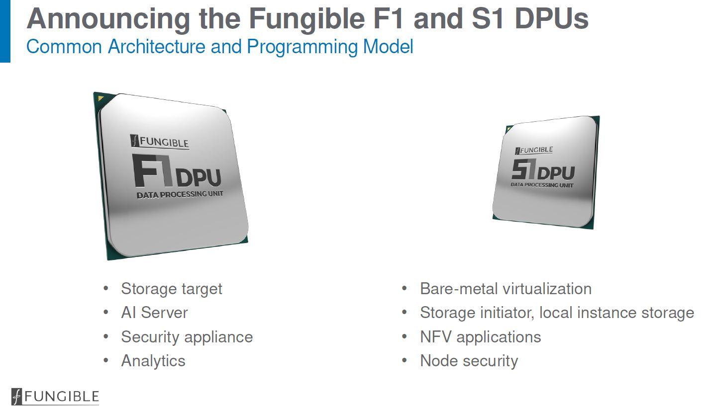 Hot Chips 32 Fungible F1 And S1 DPU